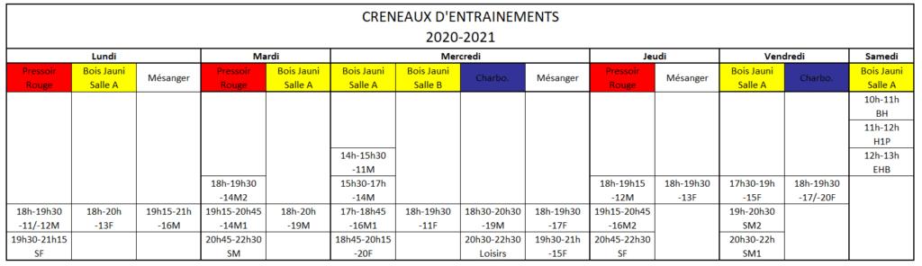 Entraînement saison 2020-2021